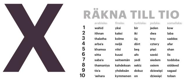sifforna 1-10 på fem språk